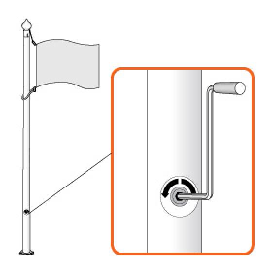 WINCH sistēma 7 metri